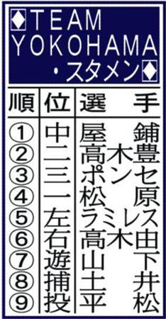 SANSPO.COM for mobile斉藤氏、圧巻の2K!「切れが持ち味なので」(1)試合速報ランキングおすすめ情報PRPRPR