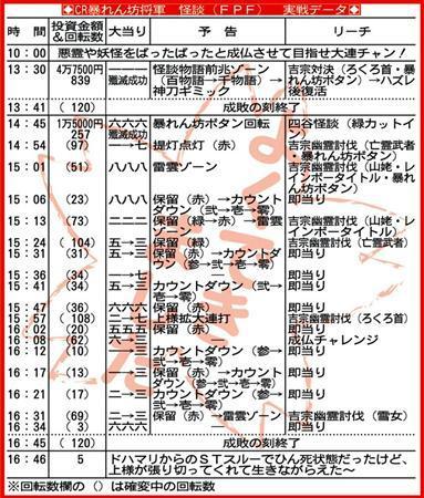 【実戦】CR暴れん坊将軍 怪談(藤商事)(8)  暴れん坊将軍 怪談(FPF)実戦データ  【実
