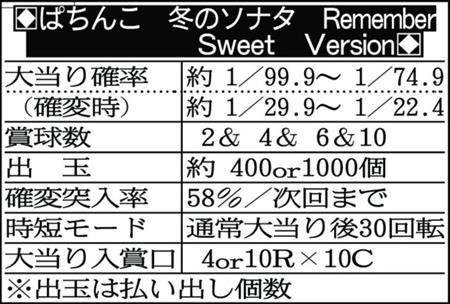 ぱちんこ 冬 の ソナタ remember sweet version
