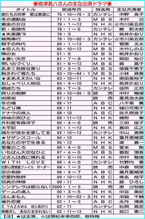 根津甚八 (俳優)の画像 p1_24