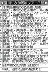 夏川りみ20周年ツアー日程