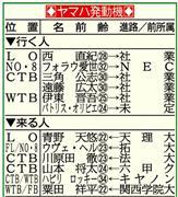 【ゆく人くる人】ヤマハ発動機、FB粟田が高さ生かして出場狙う
