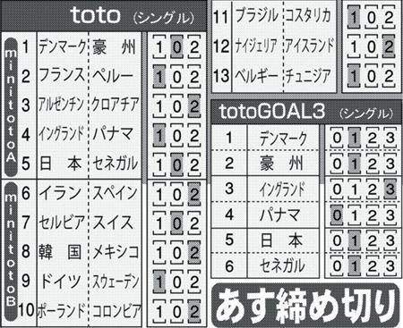 第1018回toto 飯塚健司の儲カル...