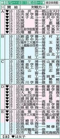 宮部藍梨の画像 p1_22